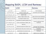mapping bash lcsh and rameau
