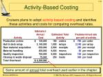 activity based costing61