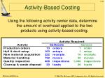 activity based costing62