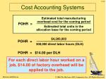 cost accounting systems22