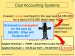 cost accounting systems28