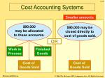 cost accounting systems29