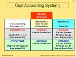 cost accounting systems30