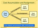 cost accumulation and assignment