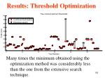 results threshold optimization102