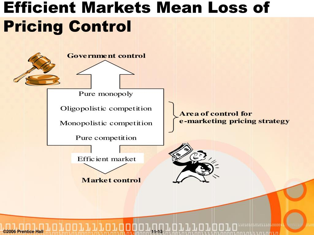 Efficient Markets Mean Loss of Pricing Control