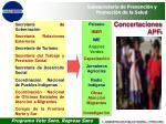 concertaciones apf 3