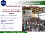 red de servicios en apoyo a migrantes30