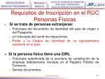 requisitos de inscripci n en el ruc personas f sicas104