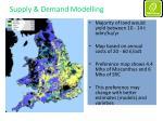 supply demand modelling