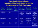 evolving evidence base studies of glycemic control and its relationship to cvd outcomes