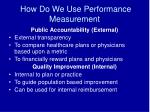 how do we use performance measurement
