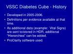 vssc diabetes cube history