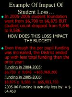 example of impact of student loss