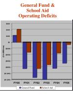 general fund school aid operating deficits