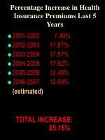 percentage increase in health insurance premiums last 5 years