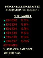 percentage increase in mandated retirement