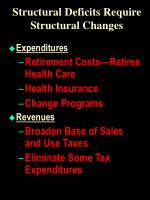 structural deficits require structural changes