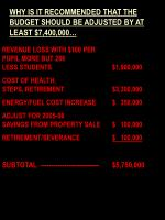 why is it recommended that the budget should be adjusted by at least 7 400 000