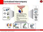 centralized intercompany faster period end close
