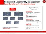 centralized legal entity management easier compliance for complex structures
