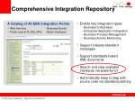 comprehensive integration repository46