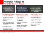 financials release 12 the global business release