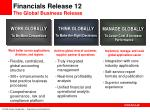 financials release 12 the global business release62