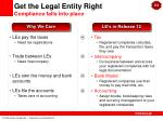 get the legal entity right compliance falls into place