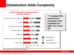 globalization adds complexity