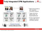 truly integrated cpm applications