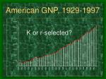american gnp 1929 1997