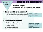etapes du diagnostic5
