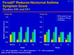 foradil reduces nocturnal asthma symptom score studies 040 and 041