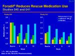 foradil reduces rescue medication use studies 040 and 041