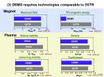 3 demo requires technologies comparable to sstr