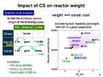 impact of cs on reactor weight