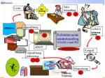 kvalitetssikring prosesstyring