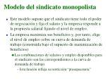 modelo del sindicato monopolista