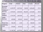 administrative costs by program area
