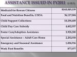 assistance issued in fy2011 1 of 3