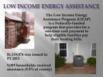 low income energy assistance