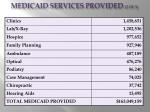 medicaid services provided 2 of 3