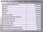 rowan county provider earnings 1 of 3