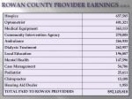 rowan county provider earnings 2 of 3