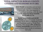 total impact on rowan county citizens and economy in fy 2011