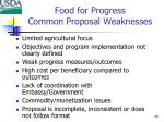 food for progress common proposal weaknesses