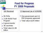 food for progress fy 2008 proposals