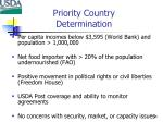 priority country determination