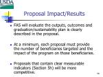 proposal impact results
